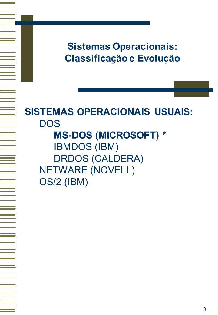 3 SISTEMAS OPERACIONAIS USUAIS: DOS MS-DOS (MICROSOFT) * IBMDOS (IBM) DRDOS (CALDERA) NETWARE (NOVELL) OS/2 (IBM) Sistemas Operacionais: Classificação