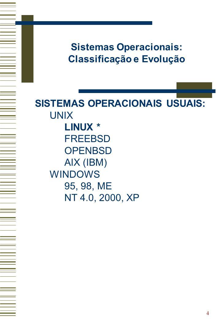 5 Sistemas Operacionais: Classificação e Evolução CLASSIFICAÇÃO DOS S.O.