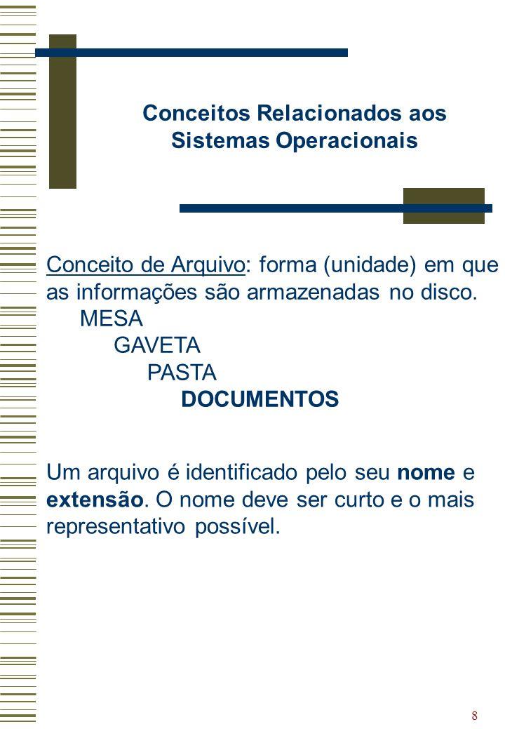 8 Conceitos Relacionados aos Sistemas Operacionais Conceito de Arquivo: forma (unidade) em que as informações são armazenadas no disco. MESA GAVETA PA