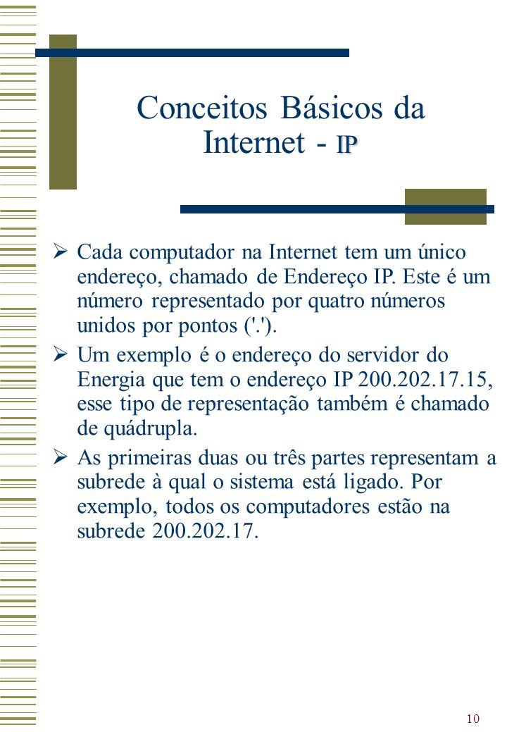 10 IP Conceitos Básicos da Internet - IP Cada computador na Internet tem um único endereço, chamado de Endereço IP. Este é um número representado por
