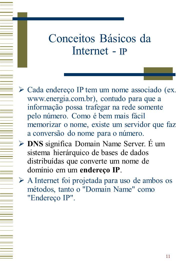 11 IP Conceitos Básicos da Internet - IP Cada endereço IP tem um nome associado (ex. www.energia.com.br), contudo para que a informação possa trafegar