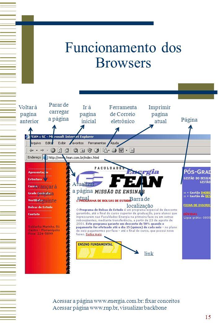 15 Voltar à pagina anterior Avançar à pagina seguinte Parar de carregar a página Atualizar a página atual Ir à pagina inicial link Ferramenta de Corre