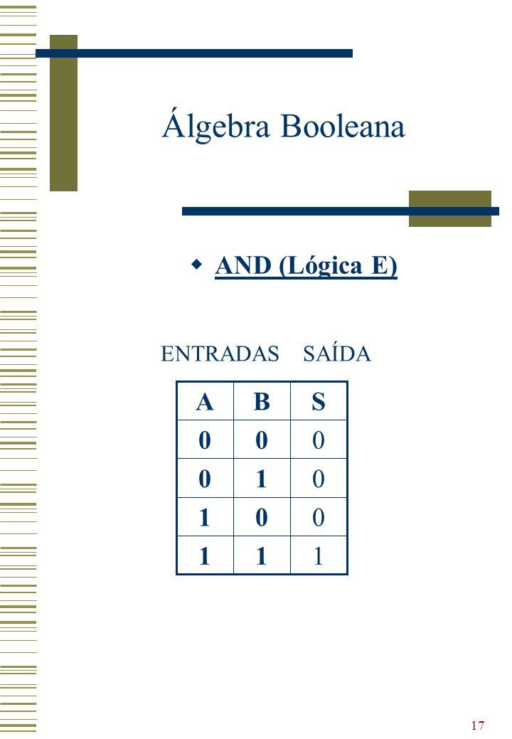 17 Álgebra Booleana AND (Lógica E) 111 001 010 000 SBA ENTRADASSAÍDA