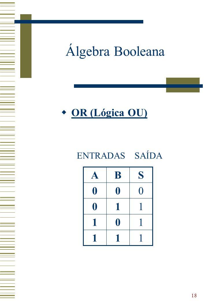 18 Álgebra Booleana OR (Lógica OU) 111 101 110 000 SBA ENTRADASSAÍDA
