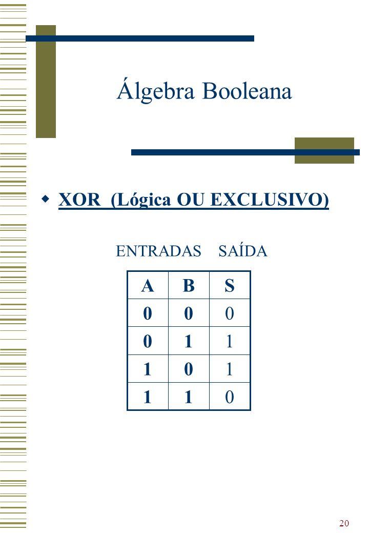 20 Álgebra Booleana XOR (Lógica OU EXCLUSIVO) 011 101 110 000 SBA ENTRADASSAÍDA