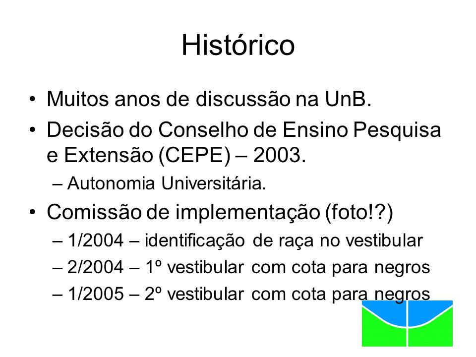 Histórico Muitos anos de discussão na UnB.
