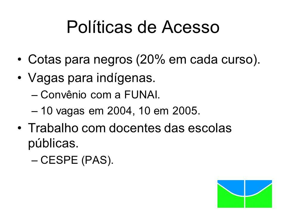 Políticas de Acesso Cotas para negros (20% em cada curso).