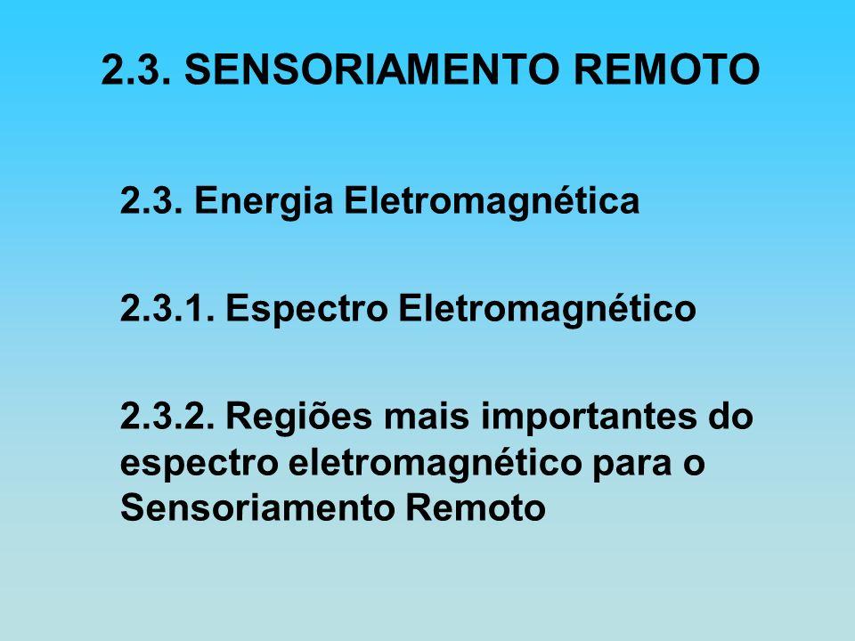 2.3. SENSORIAMENTO REMOTO 2.3. Energia Eletromagnética 2.3.1. Espectro Eletromagnético 2.3.2. Regiões mais importantes do espectro eletromagnético par