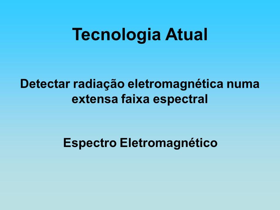 Tecnologia Atual Detectar radiação eletromagnética numa extensa faixa espectral Espectro Eletromagnético