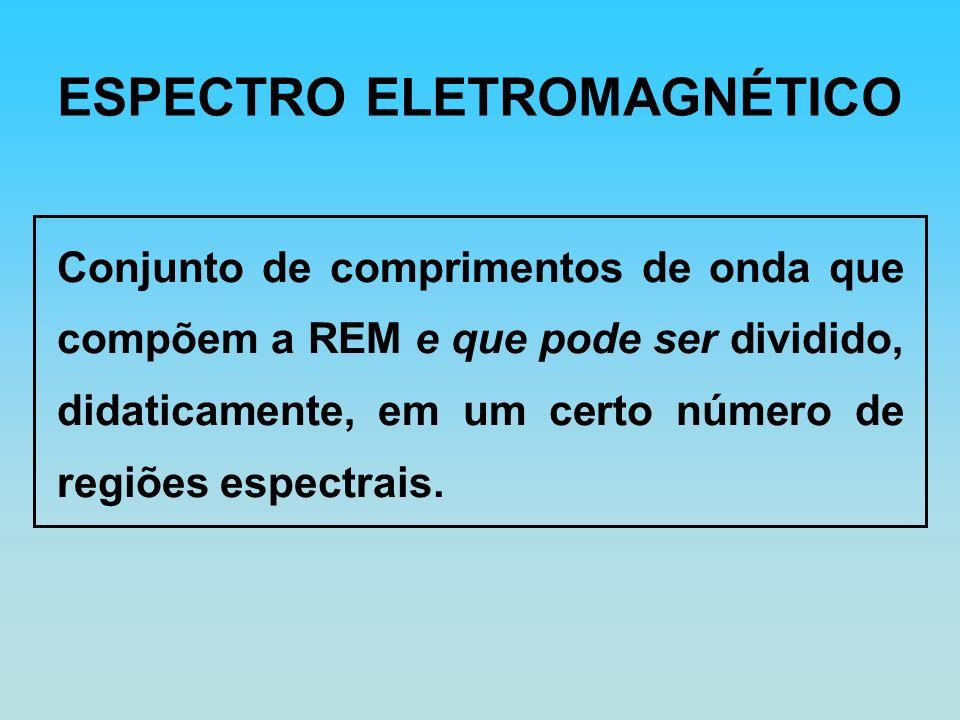 ESPECTRO ELETROMAGNÉTICO Conjunto de comprimentos de onda que compõem a REM e que pode ser dividido, didaticamente, em um certo número de regiões espe