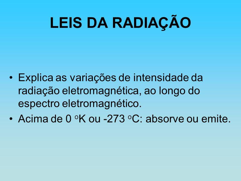 LEIS DA RADIAÇÃO Explica as variações de intensidade da radiação eletromagnética, ao longo do espectro eletromagnético.