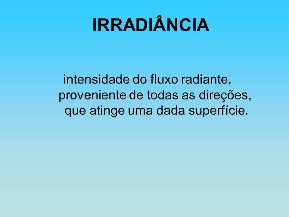 IRRADIÂNCIA intensidade do fluxo radiante, proveniente de todas as direções, que atinge uma dada superfície.