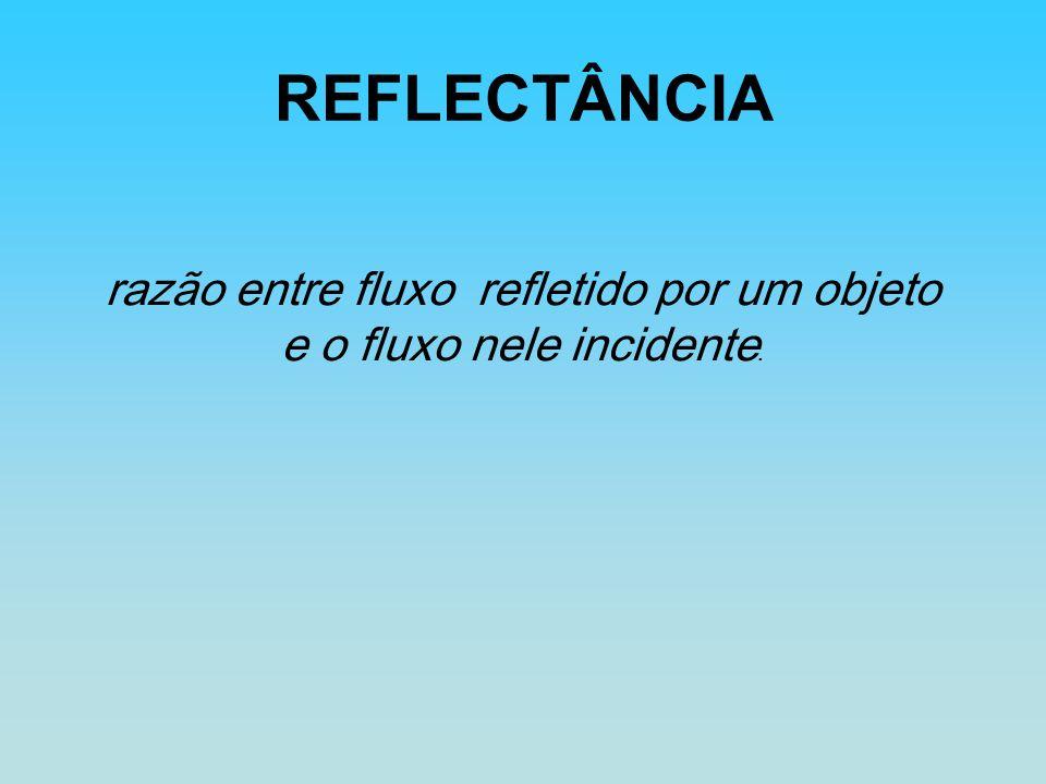 REFLECTÂNCIA razão entre fluxo refletido por um objeto e o fluxo nele incidente.