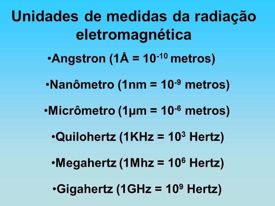 Unidades de medidas da radiação eletromagnética Angstron (1Å = 10 -10 metros) Nanômetro (1nm = 10 -9 metros) Micrômetro (1µm = 10 -6 metros) Quilohertz (1KHz = 10 3 Hertz) Megahertz (1Mhz = 10 6 Hertz) Gigahertz (1GHz = 10 9 Hertz)