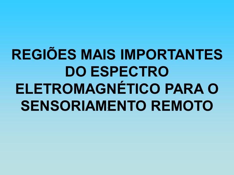 REGIÕES MAIS IMPORTANTES DO ESPECTRO ELETROMAGNÉTICO PARA O SENSORIAMENTO REMOTO :