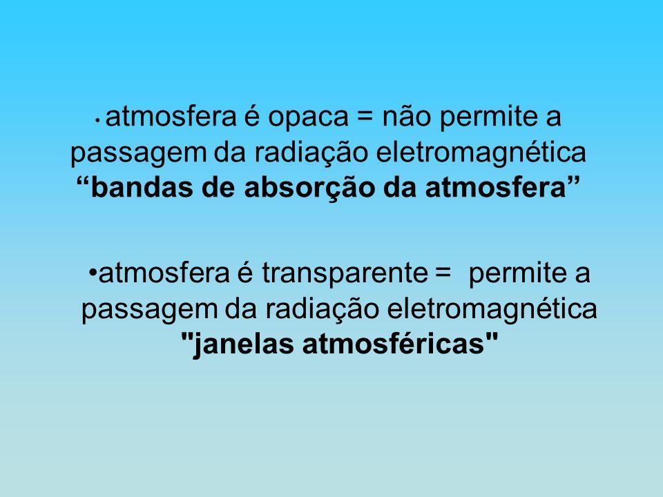 atmosfera é opaca = não permite a passagem da radiação eletromagnética bandas de absorção da atmosfera atmosfera é transparente = permite a passagem da radiação eletromagnética janelas atmosféricas