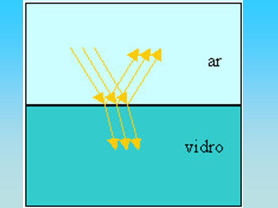TEORIA ONDULATÓRIA Características Físicas: Velocidade (V) de propagação no vácuo: 3 x10 8 m/s Freqüência (f): número de ondas que passam por um ponto no espaço num determinado tempo.
