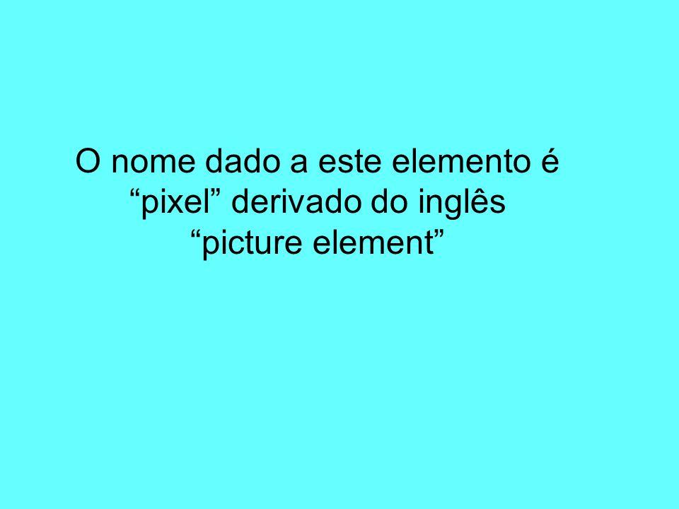 O nome dado a este elemento é pixel derivado do inglês picture element