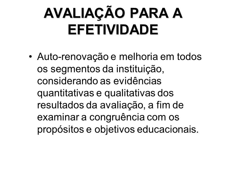 AVALIAÇÃO PARA A EFETIVIDADE Auto-renovação e melhoria em todos os segmentos da instituição, considerando as evidências quantitativas e qualitativas d
