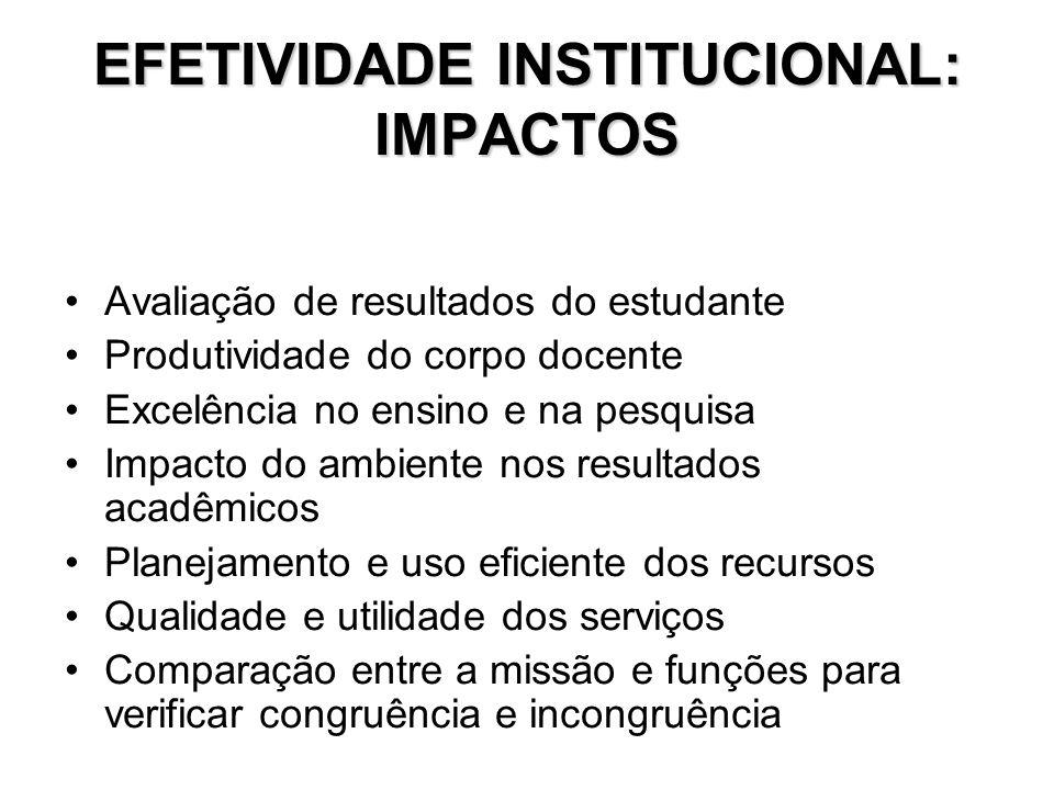 EFETIVIDADE INSTITUCIONAL: IMPACTOS Avaliação de resultados do estudante Produtividade do corpo docente Excelência no ensino e na pesquisa Impacto do