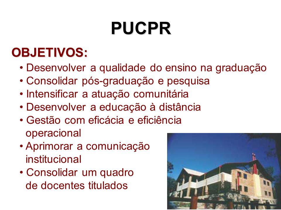 PUCPR Desenvolver a qualidade do ensino na graduação Consolidar pós-graduação e pesquisa Intensificar a atuação comunitária Desenvolver a educação à d