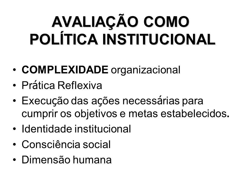 AVALIAÇÃO COMO POLÍTICA INSTITUCIONAL COMPLEXIDADE organizacional Pr á tica Reflexiva Execu ç ão das a ç ões necess á rias para cumprir os objetivos e