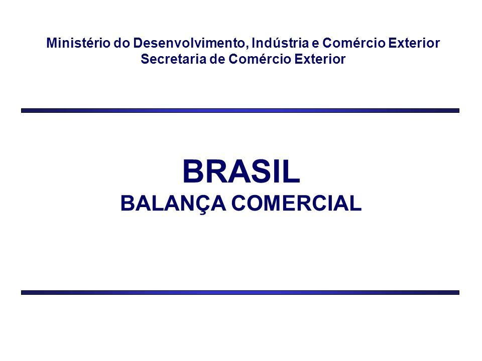 Ministério do Desenvolvimento, Indústria e Comércio Exterior Secretaria de Comércio Exterior BRASIL BALANÇA COMERCIAL