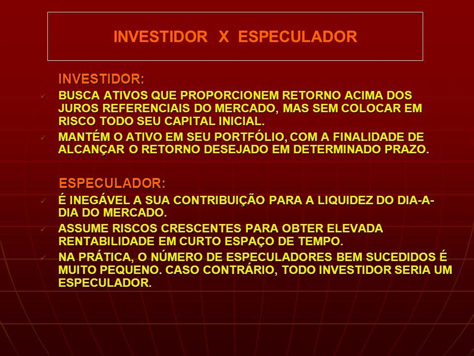 SELEÇÃO DE INVESTIMENTOS PERFIL DO INVESTIDOR CONSERVADOR: NÃO QUER ASSUMIR RISCOS.