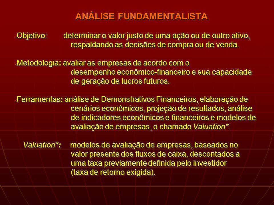 ANÁLISE FUNDAMENTALISTA ANÁLISE FUNDAMENTALISTA Existe também a avaliação baseada em índices (ratios), como Existe também a avaliação baseada em índices (ratios), como por exemplo, Preço/Lucro, Valor da Firma/Ebitda, Cotação/Valor por exemplo, Preço/Lucro, Valor da Firma/Ebitda, Cotação/Valor Patrimonial, etc.