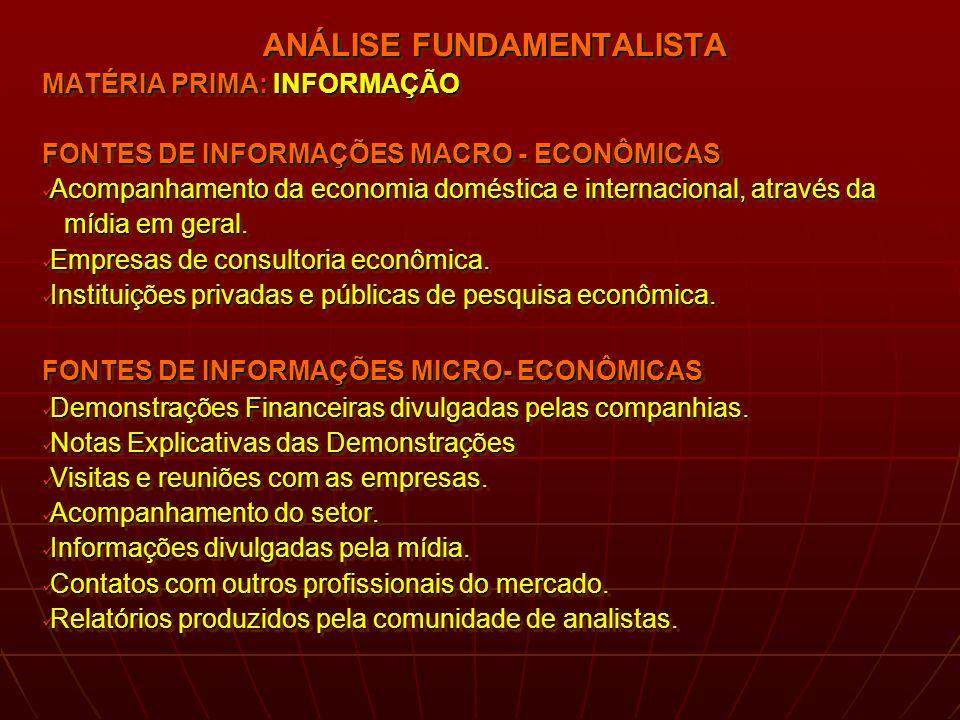 ANÁLISE FUNDAMENTALISTA ANÁLISE FUNDAMENTALISTA MATÉRIA PRIMA: INFORMAÇÃO FONTES DE INFORMAÇÕES MACRO - ECONÔMICAS Acompanhamento da economia doméstica e internacional, através da Acompanhamento da economia doméstica e internacional, através da mídia em geral.