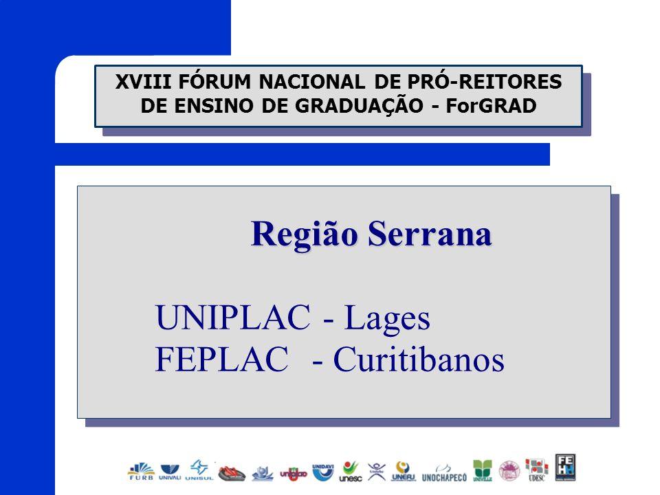 XVIII FÓRUM NACIONAL DE PRÓ-REITORES DE ENSINO DE GRADUAÇÃO - ForGRAD Região Serrana UNIPLAC - Lages FEPLAC- Curitibanos