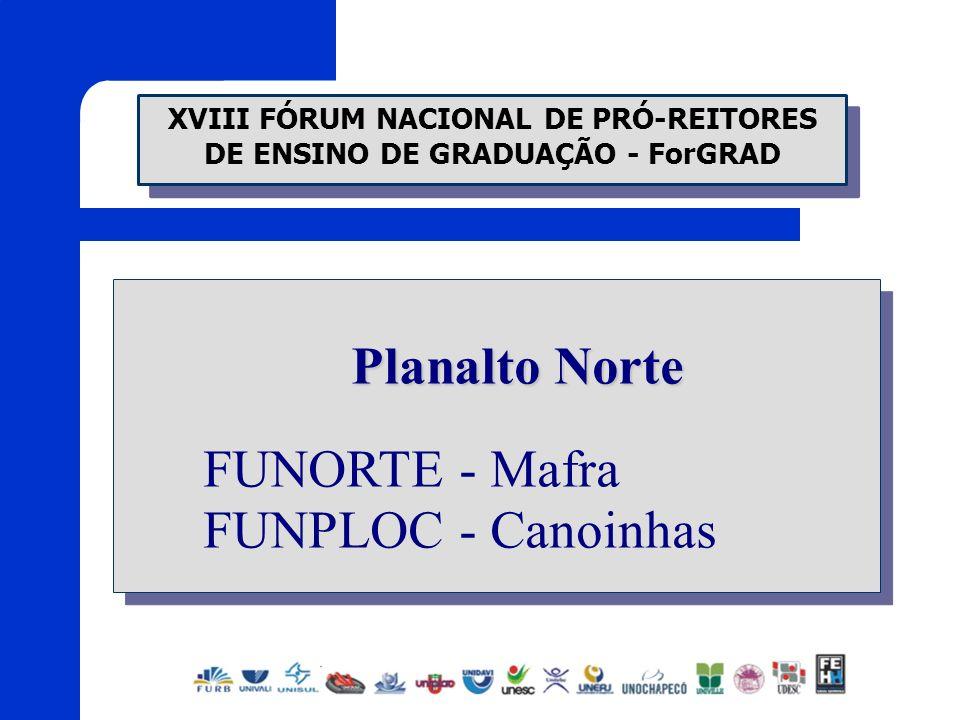 XVIII FÓRUM NACIONAL DE PRÓ-REITORES DE ENSINO DE GRADUAÇÃO - ForGRAD Planalto Norte FUNORTE - Mafra FUNPLOC - Canoinhas