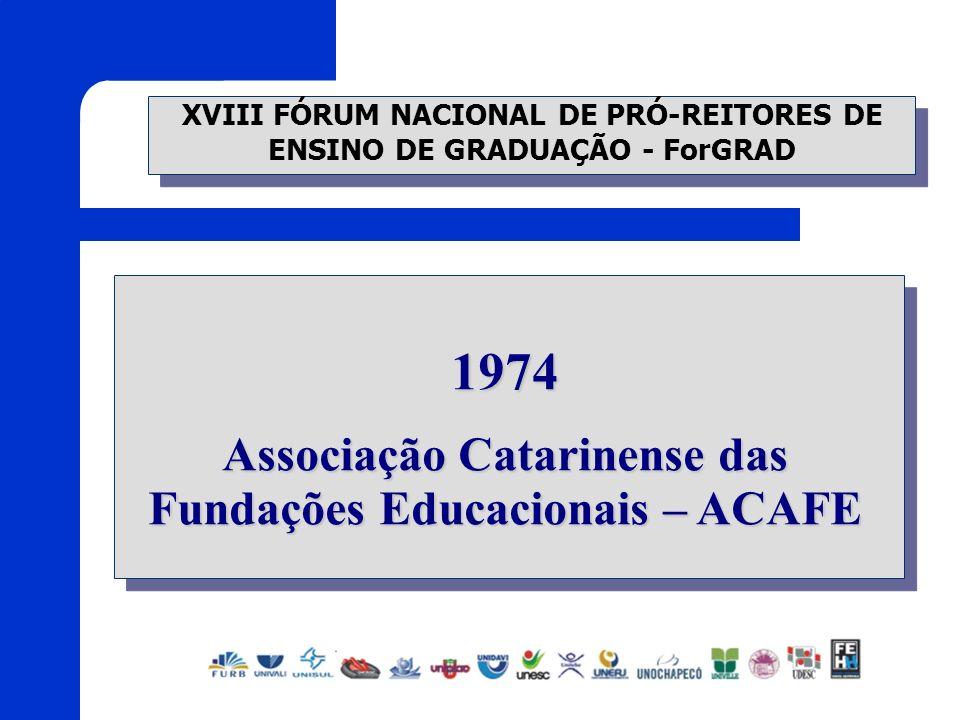 XVIII FÓRUM NACIONAL DE PRÓ-REITORES DE ENSINO DE GRADUAÇÃO - ForGRAD 1974 Associação Catarinense das Fundações Educacionais – ACAFE