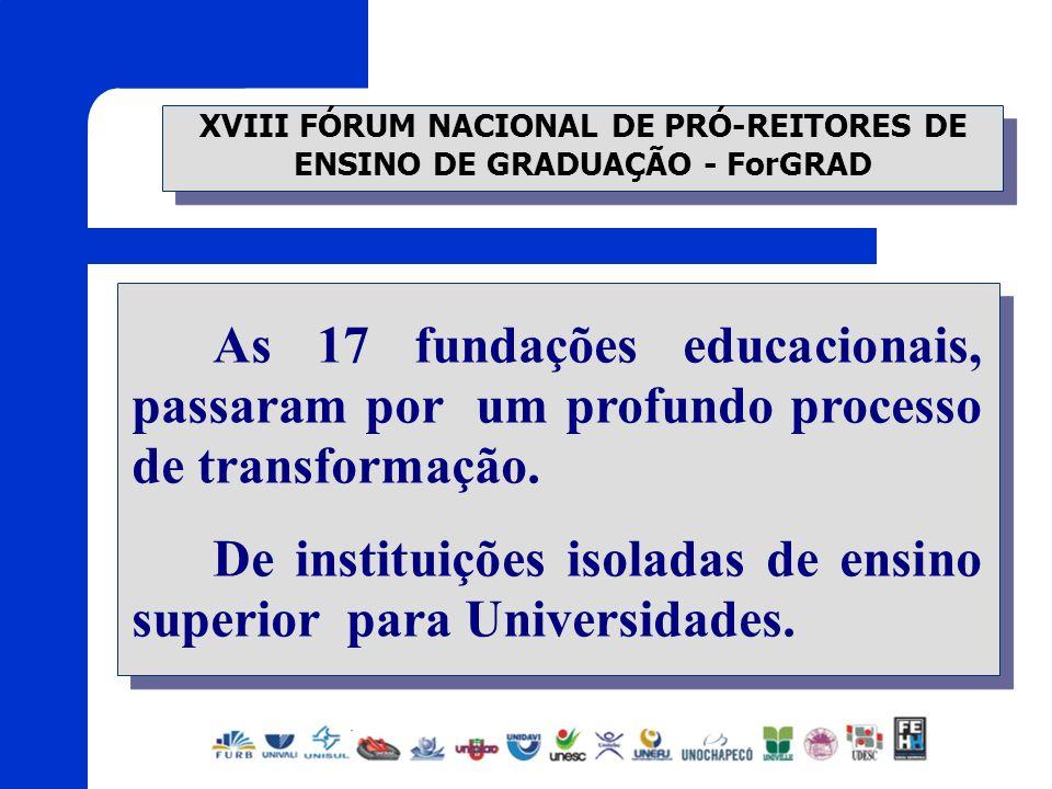 XVIII FÓRUM NACIONAL DE PRÓ-REITORES DE ENSINO DE GRADUAÇÃO - ForGRAD As 17 fundações educacionais, passaram por um profundo processo de transformação