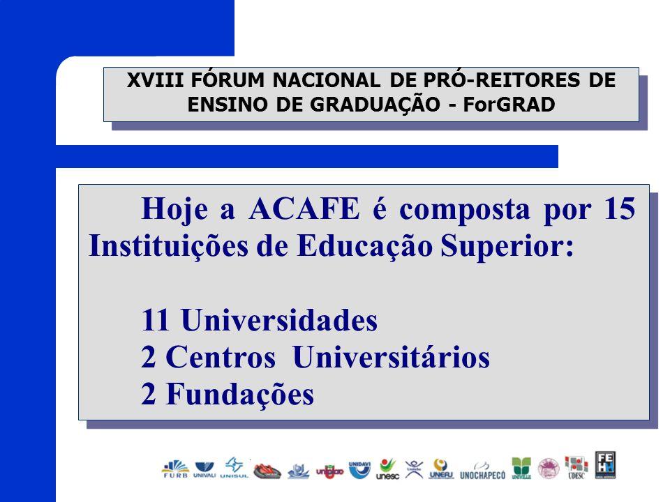 XVIII FÓRUM NACIONAL DE PRÓ-REITORES DE ENSINO DE GRADUAÇÃO - ForGRAD Hoje a ACAFE é composta por 15 Instituições de Educação Superior: 11 Universidad