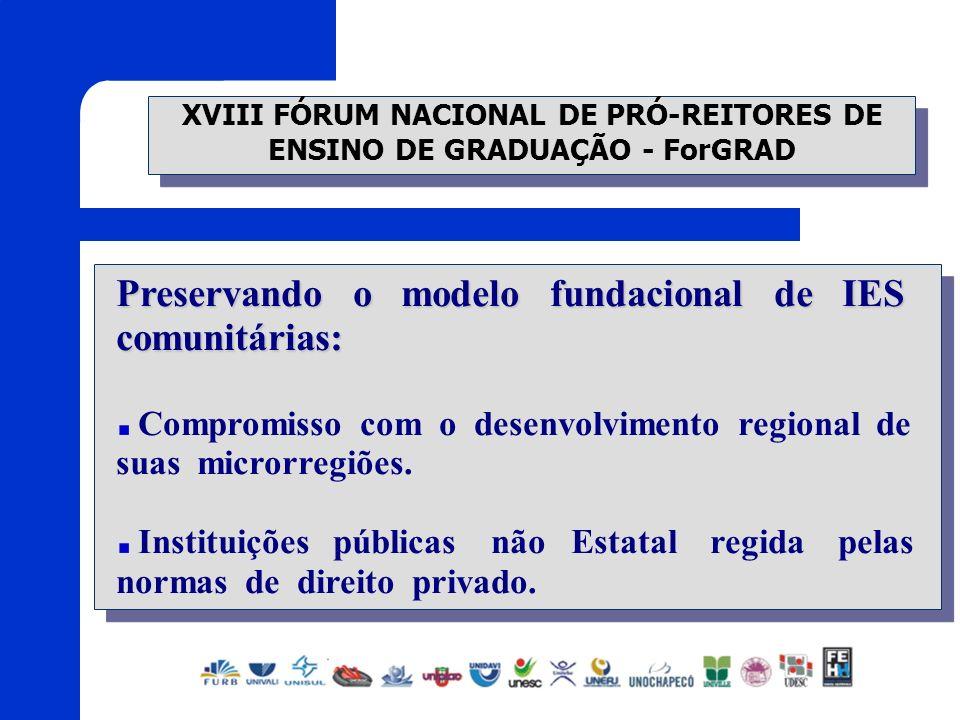 XVIII FÓRUM NACIONAL DE PRÓ-REITORES DE ENSINO DE GRADUAÇÃO - ForGRAD Preservando o modelo fundacional de IES comunitárias: Compromisso com o desenvol