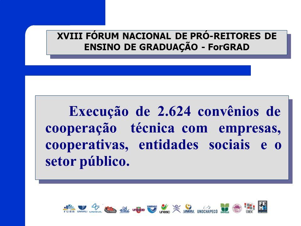 XVIII FÓRUM NACIONAL DE PRÓ-REITORES DE ENSINO DE GRADUAÇÃO - ForGRAD Execução de 2.624 convênios de cooperação técnica com empresas, cooperativas, en