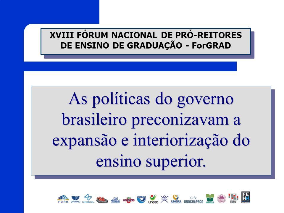 XVIII FÓRUM NACIONAL DE PRÓ-REITORES DE ENSINO DE GRADUAÇÃO - ForGRAD As políticas do governo brasileiro preconizavam a expansão e interiorização do e