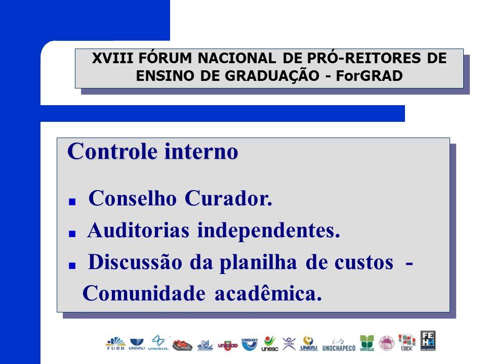 XVIII FÓRUM NACIONAL DE PRÓ-REITORES DE ENSINO DE GRADUAÇÃO - ForGRAD Controle interno Conselho Curador. Auditorias independentes. Discussão da planil