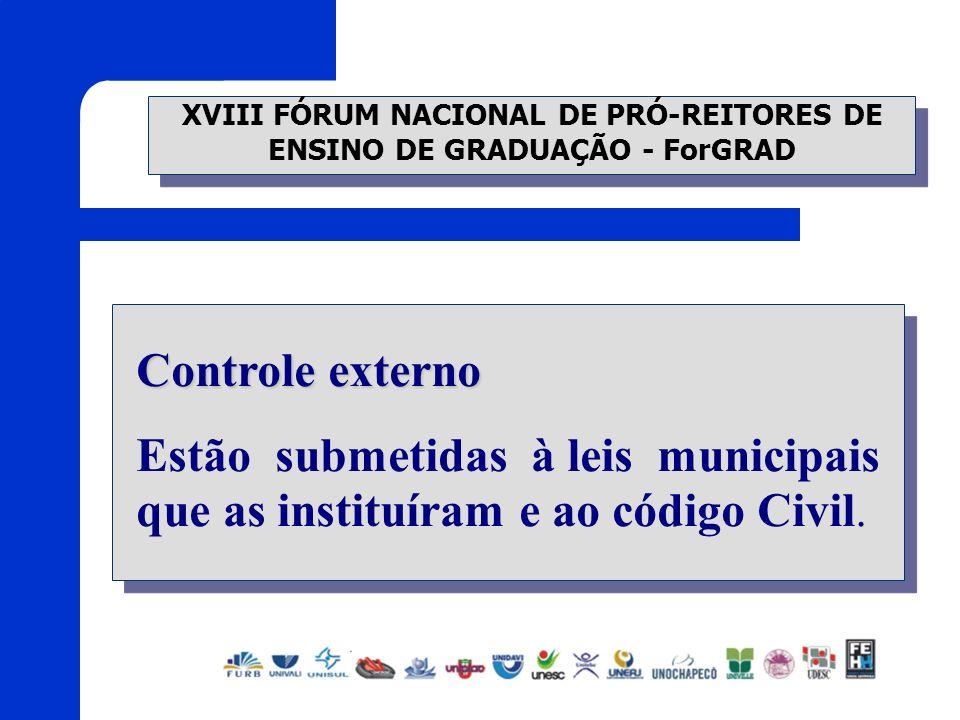 XVIII FÓRUM NACIONAL DE PRÓ-REITORES DE ENSINO DE GRADUAÇÃO - ForGRAD Controle externo Estão submetidas à leis municipais que as instituíram e ao códi