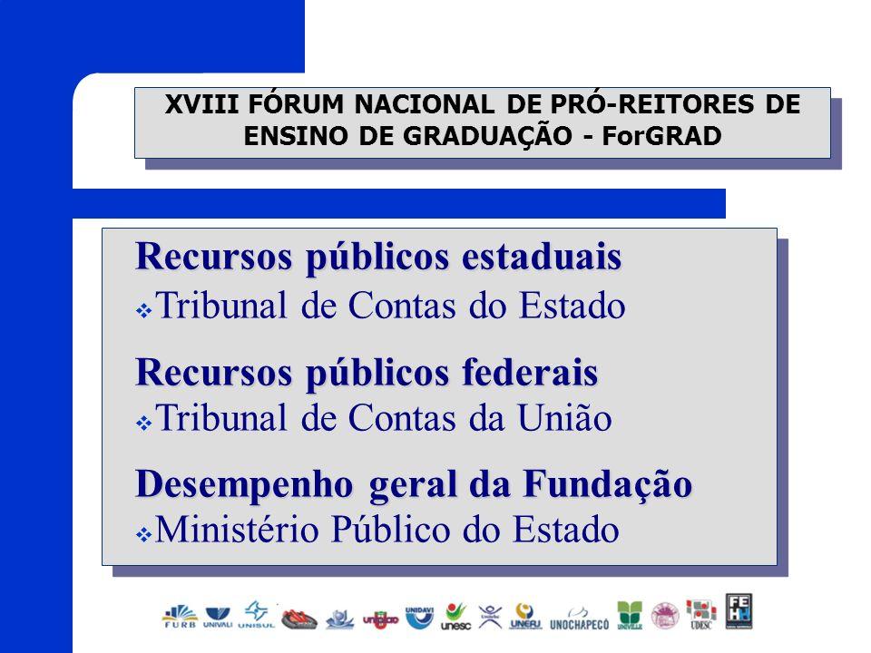 XVIII FÓRUM NACIONAL DE PRÓ-REITORES DE ENSINO DE GRADUAÇÃO - ForGRAD Recursos públicos estaduais Tribunal de Contas do Estado Recursos públicos feder
