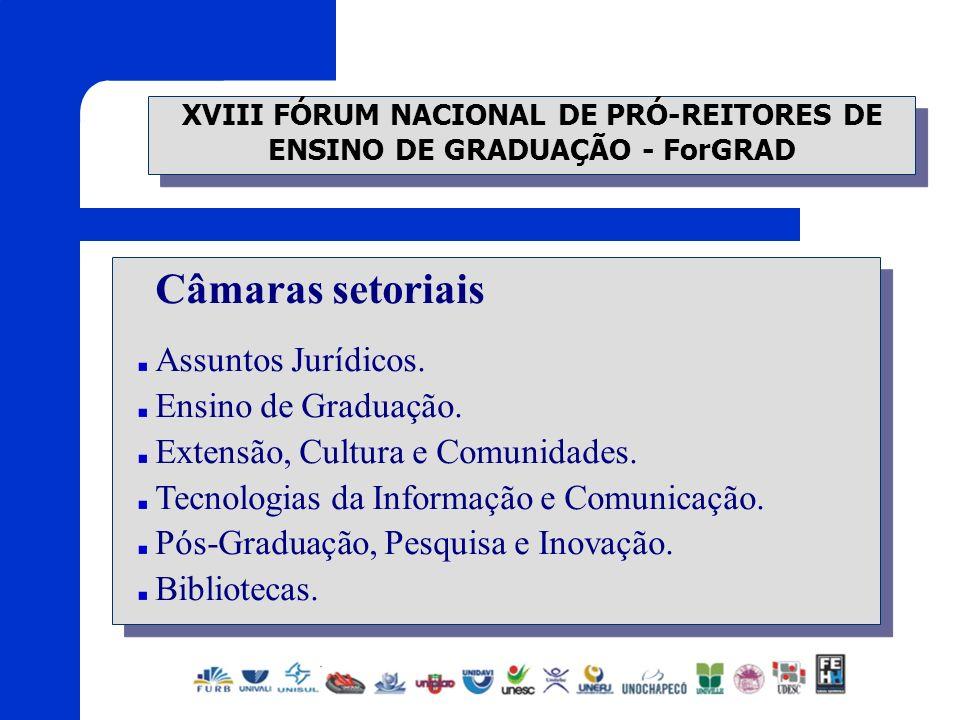 XVIII FÓRUM NACIONAL DE PRÓ-REITORES DE ENSINO DE GRADUAÇÃO - ForGRAD Câmaras setoriais Assuntos Jurídicos. Ensino de Graduação. Extensão, Cultura e C