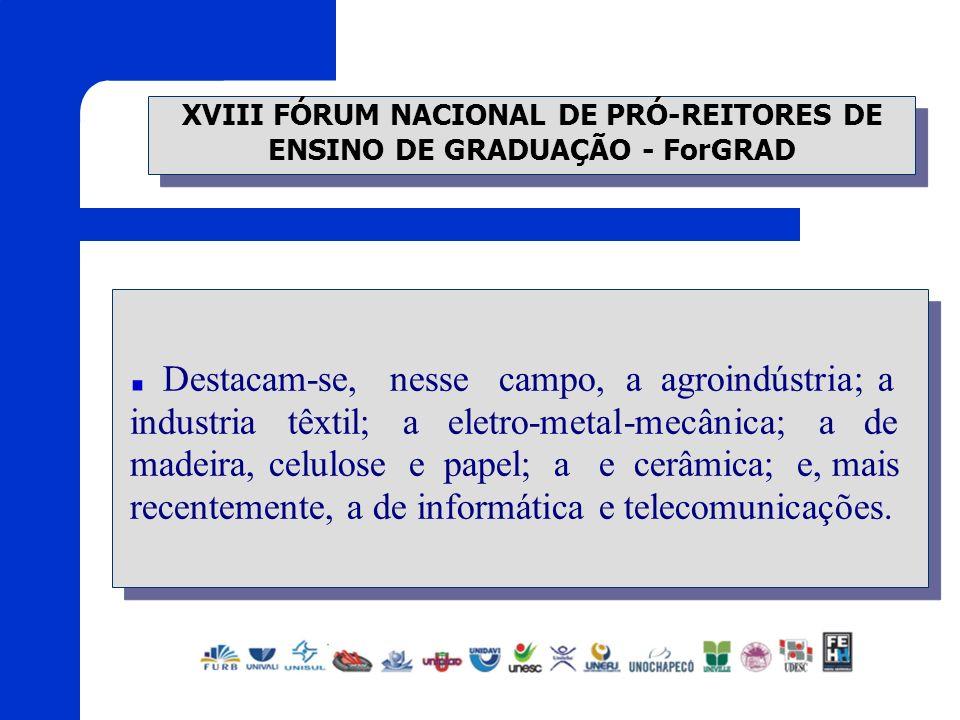 XVIII FÓRUM NACIONAL DE PRÓ-REITORES DE ENSINO DE GRADUAÇÃO - ForGRAD Destacam-se, nesse campo, a agroindústria; a industria têxtil; a eletro-metal-me