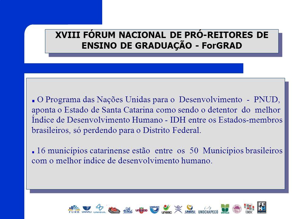 XVIII FÓRUM NACIONAL DE PRÓ-REITORES DE ENSINO DE GRADUAÇÃO - ForGRAD O Programa das Nações Unidas para o Desenvolvimento - PNUD, aponta o Estado de S