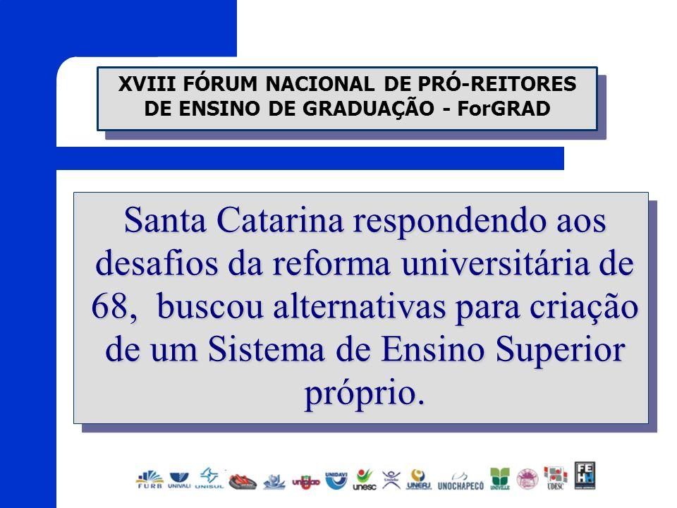 XVIII FÓRUM NACIONAL DE PRÓ-REITORES DE ENSINO DE GRADUAÇÃO - ForGRAD Santa Catarina respondendo aos desafios da reforma universitária de 68, buscou a