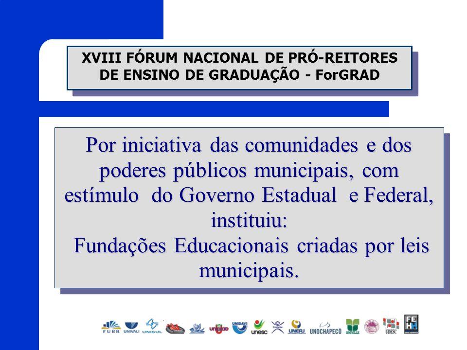 XVIII FÓRUM NACIONAL DE PRÓ-REITORES DE ENSINO DE GRADUAÇÃO - ForGRAD Por iniciativa das comunidades e dos poderes públicos municipais, com estímulo d