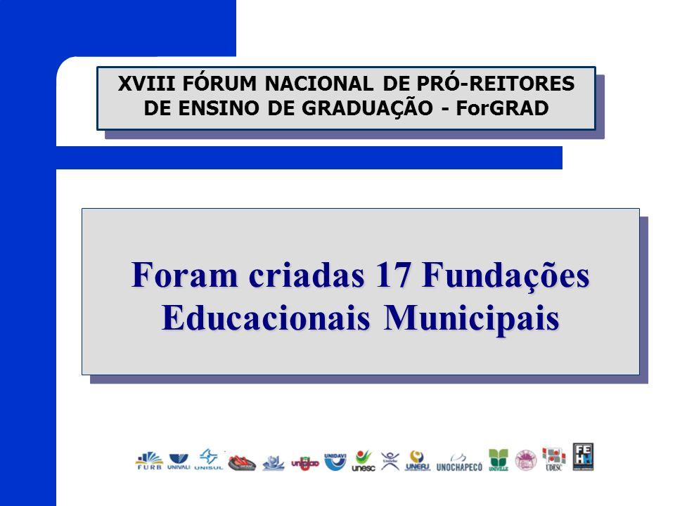 XVIII FÓRUM NACIONAL DE PRÓ-REITORES DE ENSINO DE GRADUAÇÃO - ForGRAD Foram criadas 17 Fundações Educacionais Municipais