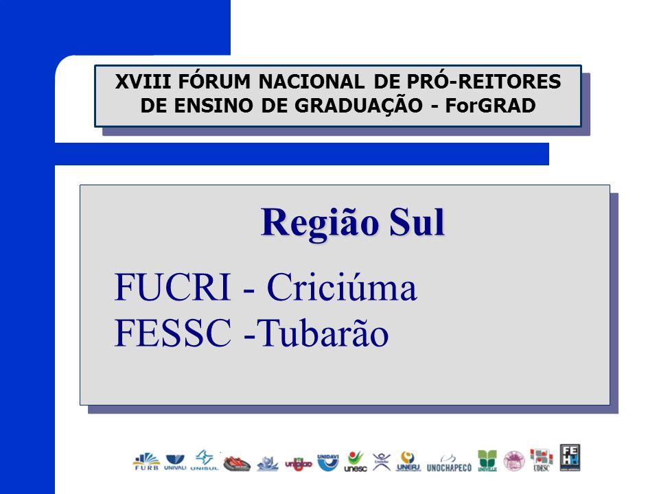 XVIII FÓRUM NACIONAL DE PRÓ-REITORES DE ENSINO DE GRADUAÇÃO - ForGRAD Região Sul FUCRI - Criciúma FESSC -Tubarão