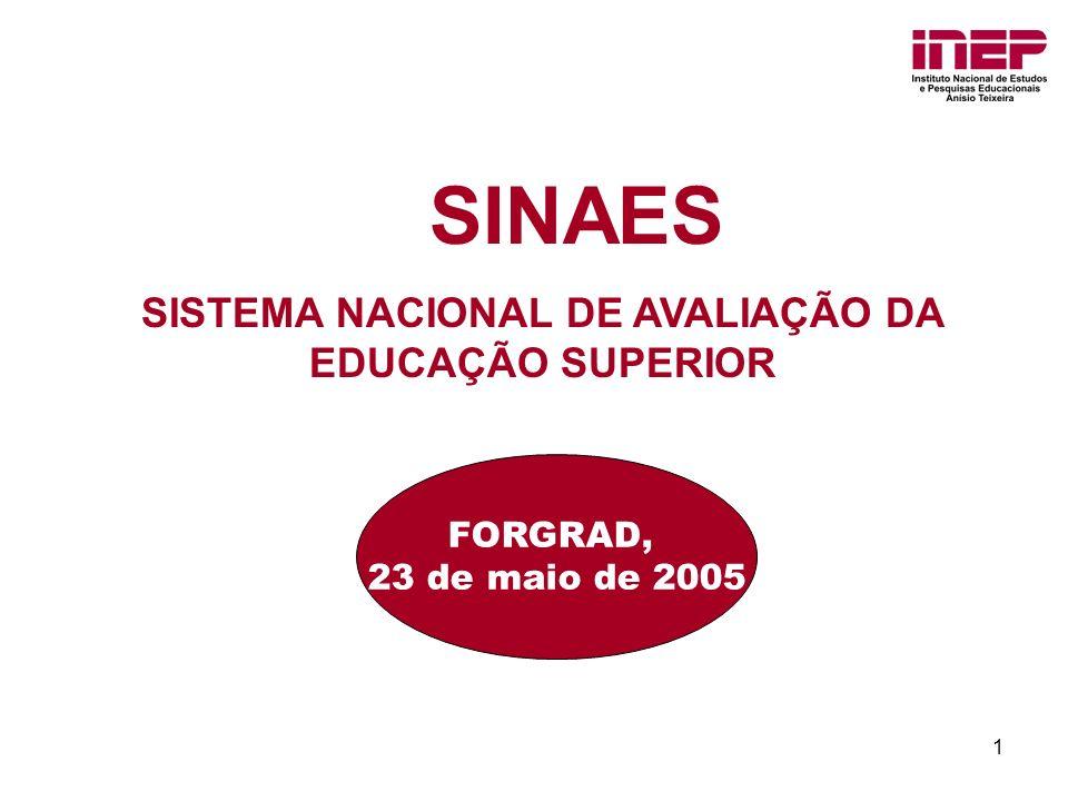 1 SINAES SISTEMA NACIONAL DE AVALIAÇÃO DA EDUCAÇÃO SUPERIOR FORGRAD, 23 de maio de 2005