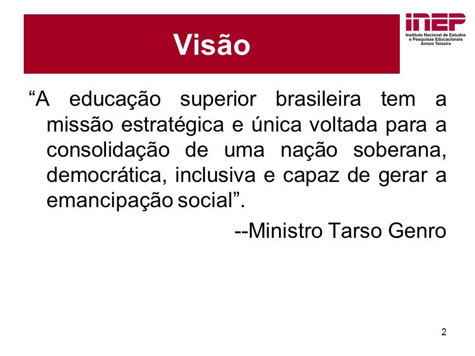 2 Visão A educação superior brasileira tem a missão estratégica e única voltada para a consolidação de uma nação soberana, democrática, inclusiva e capaz de gerar a emancipação social.